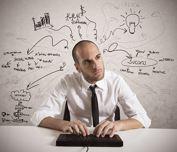 2015 CFO Sentiment Study – Growing Importance of Innovation to CFO's