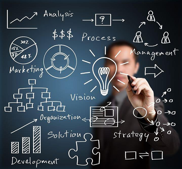 Innovation Programs By Design