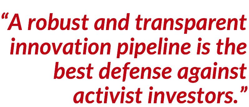 Activist Investors Quote