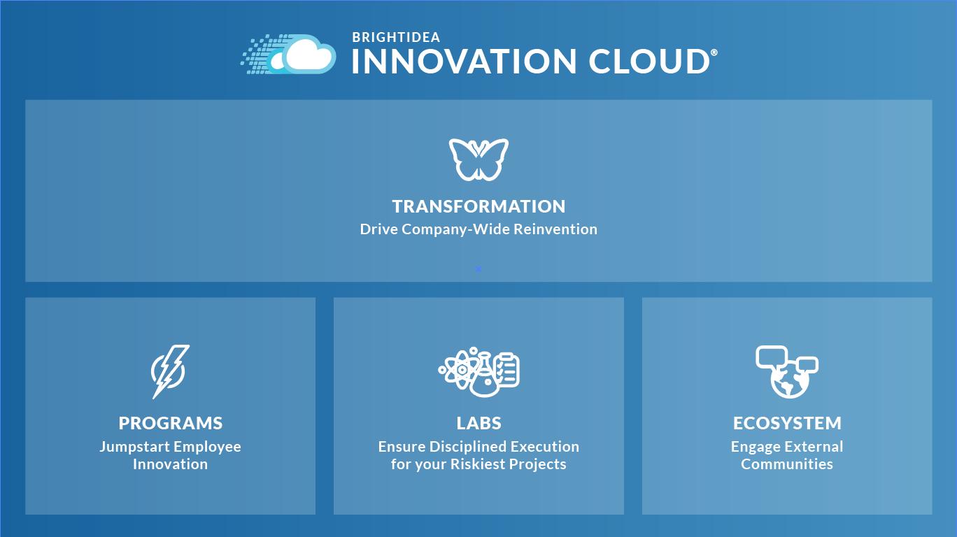 Brightidea Innovation Cloud