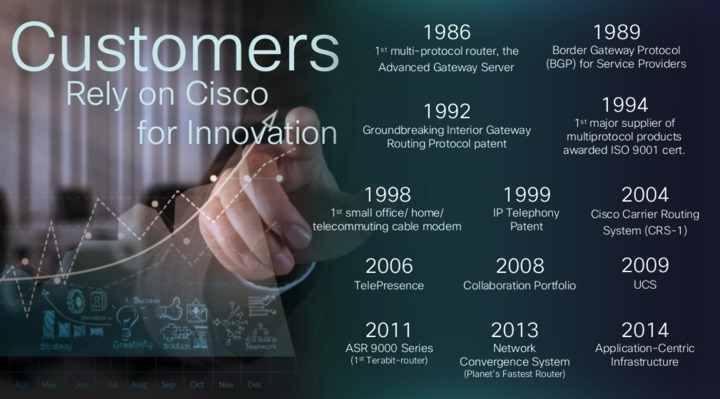 Cisco By The Numbers